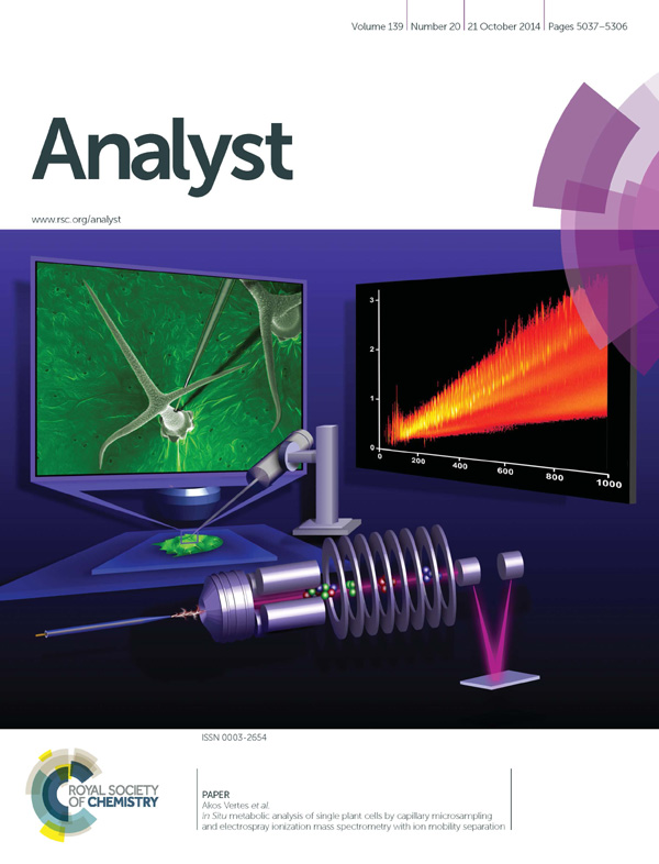 Zhang-2014-Analyst_Cover