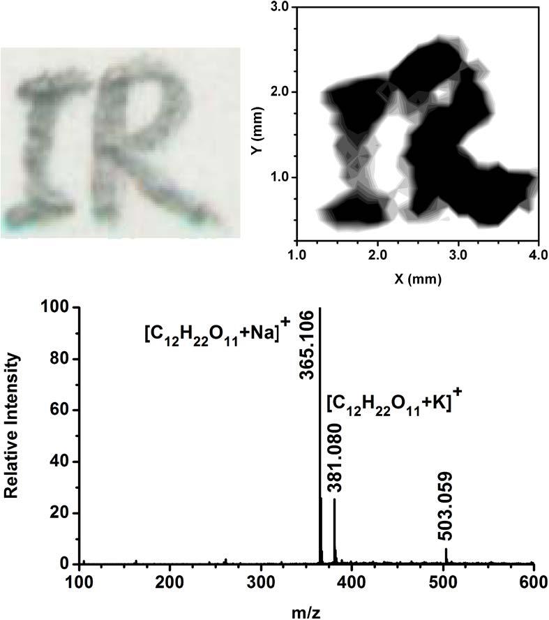 molecular-imaging-Infrared-laser-ablation